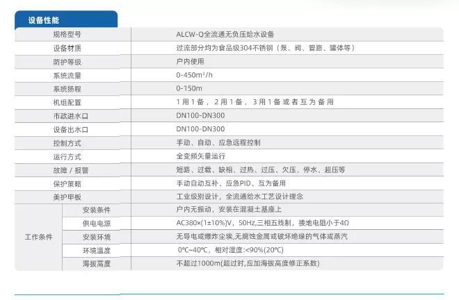 【杭州·水大会】--直击奥利数字化水务生态圈精彩现场(图19)